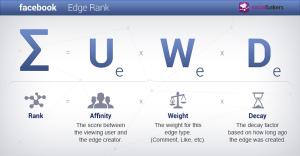 edgerank-1-
